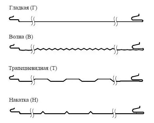 Типы поверхностей